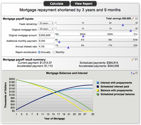 mortgage-payoff-calculator